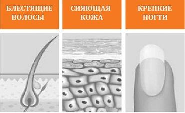 Витамины Мерц для волос и ногтей. Инструкция по применению, состав, побочные действия, отзывы