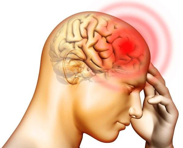 Фонофорез лица с гидрокортизоном, карипаином, гиалуроновой кислотой. Показания и противопоказания, аппараты для ультразвуковой процедуры