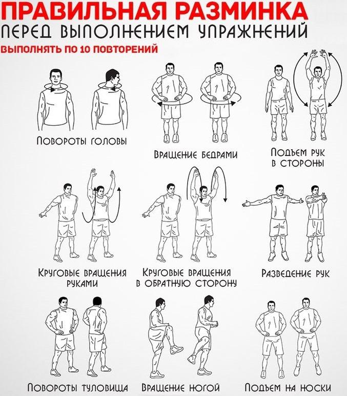 Как избавиться от боли в мышцах после тренировки: мази, таблетки, обезболивающие гели, народные средства