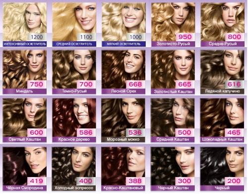 Мусс для волос: краска, для укладки, объема, окрашивания, оттеночный. Палитра Шварцкопф, Лореаль, Мусс Перфект, Wellaton