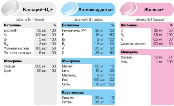 ФЕМИНОСТ УРО таблетки 56 инструкция