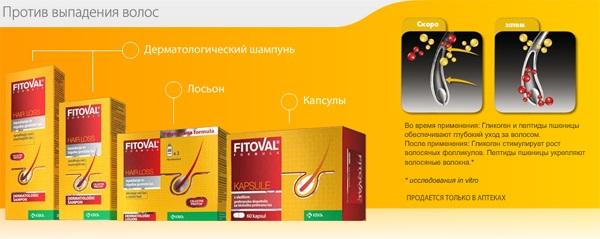 Фитовал: витамины в капсулах, шампунь, лосьон. Инструкция по применению, состав, цена, отзывы