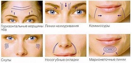 Безоперационная подтяжка лица с Маргаритой Левченко. Видео уроки тренинга, польза метода