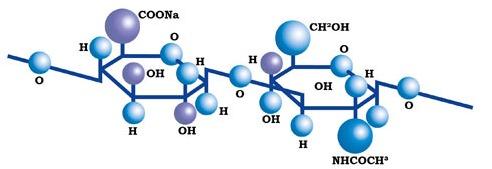Гиалуроновая кислота в косметологии. Инъекции, таблетки, крема для лица. Польза, фото до и после применения. Обзоры препаратов