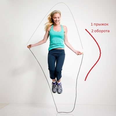 Как сделать красивую фигуру девушке за 30 дней. Программа Джилиан Майклс для похудения. Упражнения для всего тела, на пресс, ноги