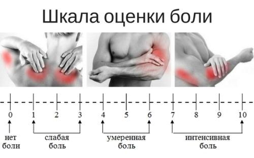 Как вывести молочную кислоту в мышцах из организма после тренировки, как образуется, как влияет, особенности