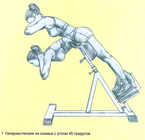 Гиперэкстензия. Что это, тренажер, техника выполнения. Как правильно делать упражнение дома без тренажера, на фитболе. Противопоказания