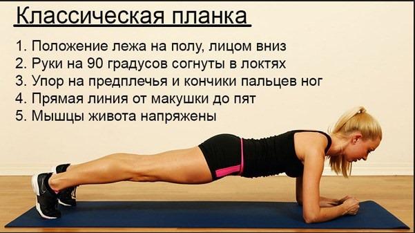 Тренировки для похудения живота, боков и ляшек в домашних условиях. Силовые, танцевальные, интервальные для девушек