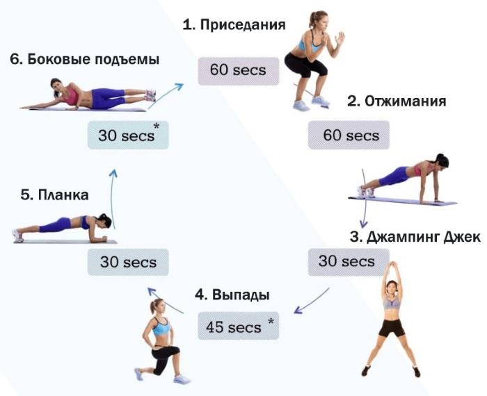 эффективная зарядка для похудения