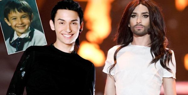 Трансвеститы изменение внешност