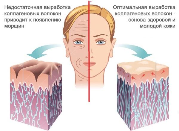 Сыворотка для лица с гиалуроновой кислотой. Рейтинг лучших, цены