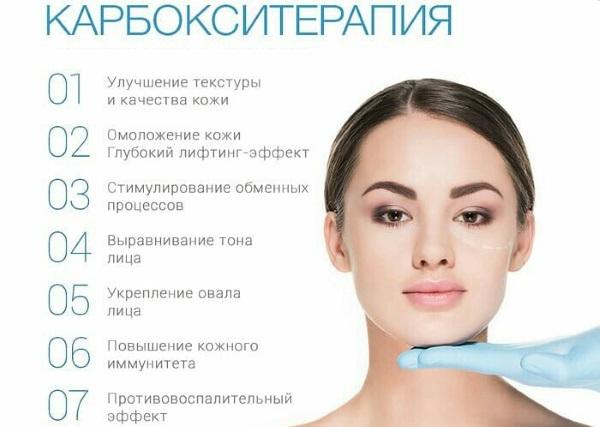 Безинъекционная карбокситерапия лица. Наборы, цена и отзывы