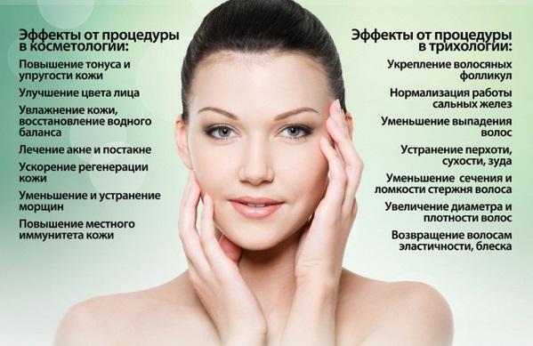 Плазмолифтинг головы для волос. Фото до и после, противопоказания, отзывы