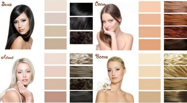 Темно-каштановый цвет волос. Фото, оттенки, кому идет, краски и как покраситься самостоятельно