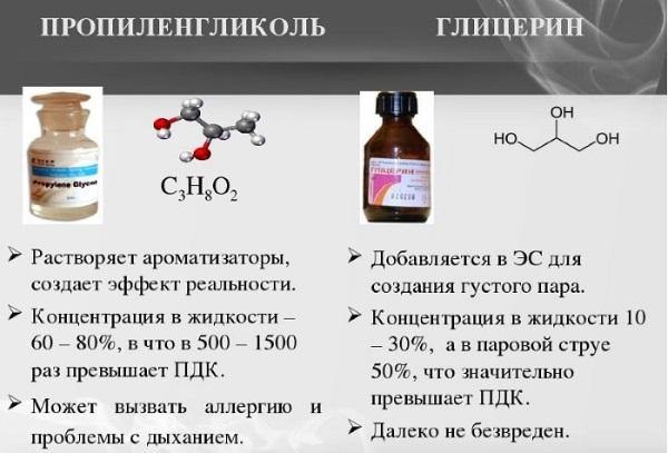 Propylene glycol в косметике. Польза и вред для волос, кожи лица, правила применения средств