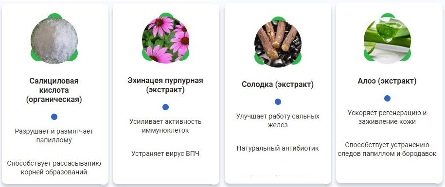 Папилломы на теле у женщин. Причины и лечение, как избавиться народными средствами