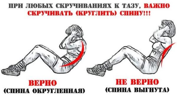 Как быстро похудеть в талии и животе. Упражнение, диеты, питание, обертывания в домашних условиях