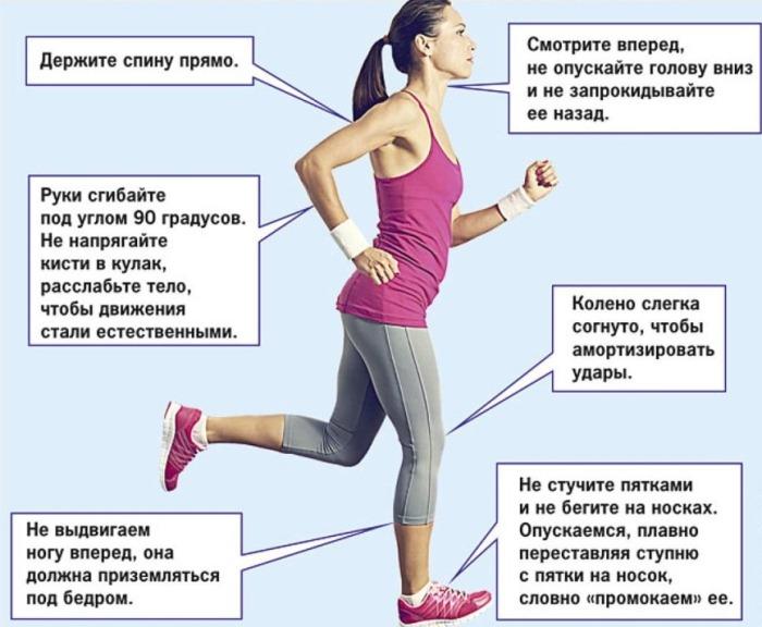 Бег на длинные дистанции развивает гибкость, ловкость, выносливость. Техника