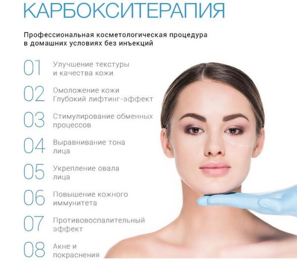 Карбокситерапия для лица. Что это такое, как делается, фото до и после, цена, отзывы