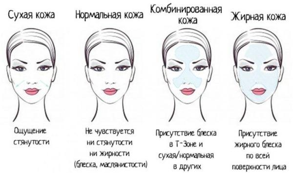 Лучшие минеральные пудры для проблемной и сухой кожи. Цены и отзывы