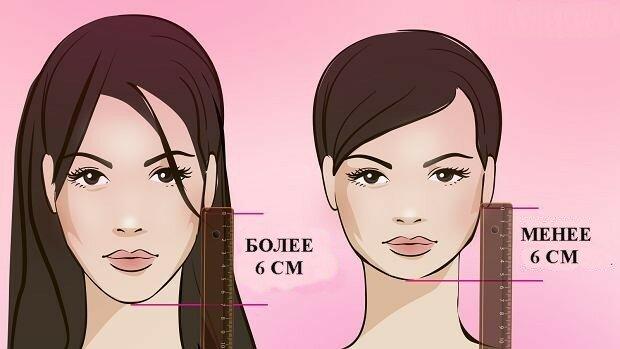 Молодящие стрижки на короткие и средние волосы для женщин. Фото, новинки 2019