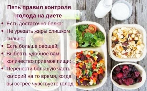 Таблетки снижающие аппетит и подавляющие чувство голода. Рейтинг дешевых, без рецептов, цена