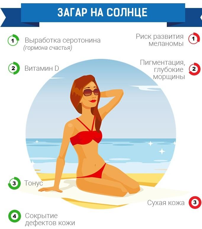 Секреты качественного загара в солярии. Советы косметологов, масла и кремы