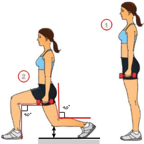 Силовые упражнения для женщин. Программа для похудения в домашних условиях