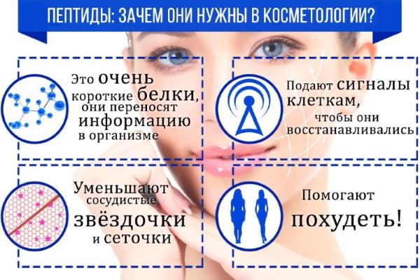 Мезотерапия вокруг глаз от темных кругов, синяков, мешков, отеков. Фото до и после, цена, отзывы