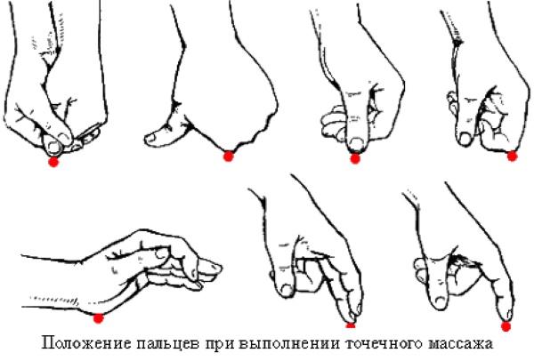 Точки акупунктуры на теле человека. Атлас, фото, как делать точечный массаж