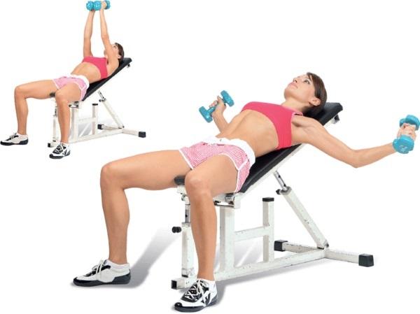 Тренировка грудных мышц в тренажерном зале для девушек на массу, для похудения