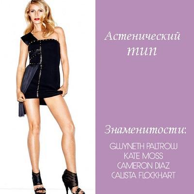 Виды телосложения у женщин: астеническое, нормостеническое, гиперстеническое, эндоморфный. ИМТ, как определить