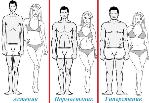 Красота женского тела в деталях глазами мужчин: обнаженного, спортивного, пышного, естественная. Как ухаживать