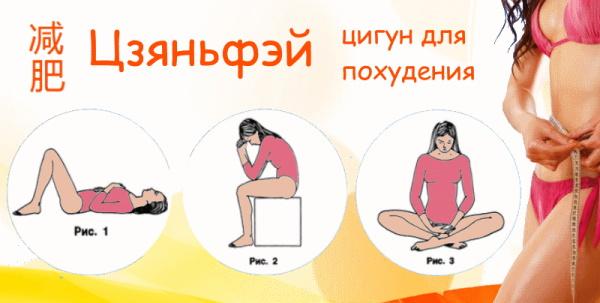 Дыхательная гимнастика бодифлекс для похудения живота и боков. Видео-уроки, техники
