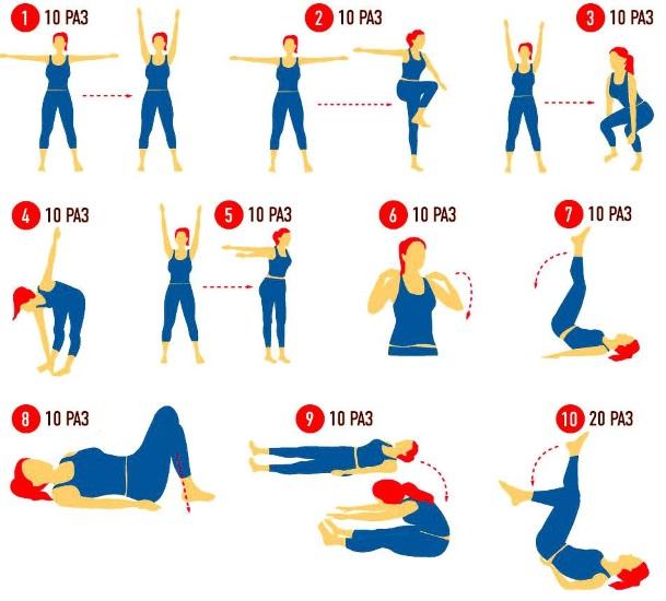 Фитнес для похудения дома. Программа тренировок для девушек, план, упражнения, питание, диета