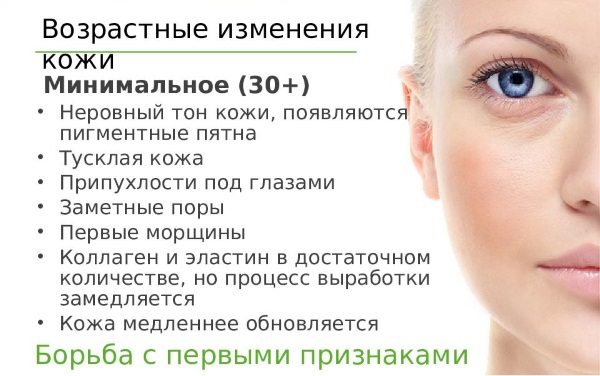 Anti-age (анти-эйдж) уход, эффект, косметика, средства, программы, кремы, медицина, терапия