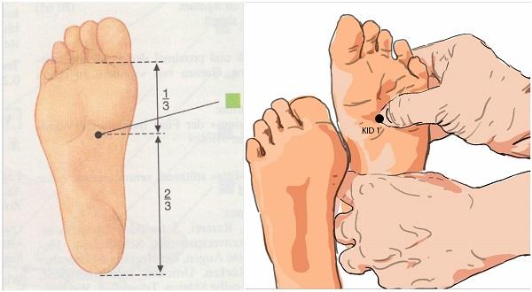 Акупунктурные точки на стопе человека. Схема расположения левой, правой ноги