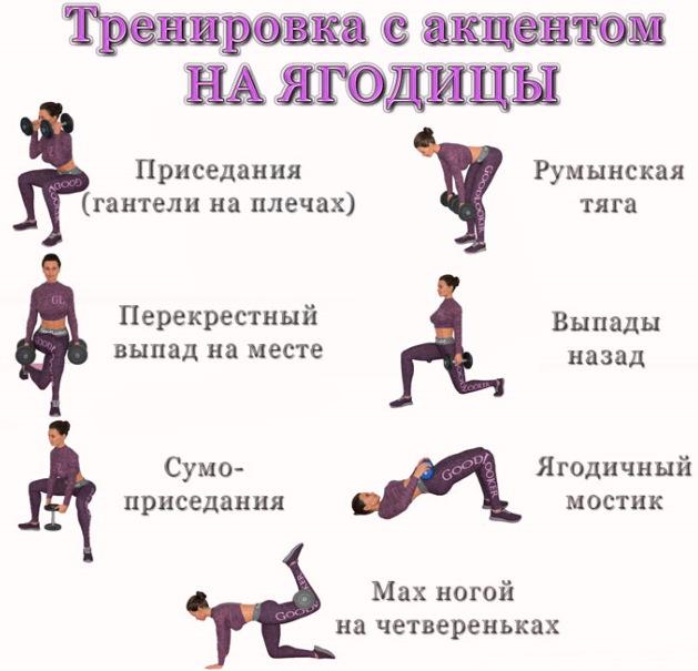 Упражнения для нижней части ягодиц дома, в тренажерном зале с гантелями, резинками
