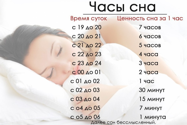 Полезные привычки на каждый день для девушек. Список
