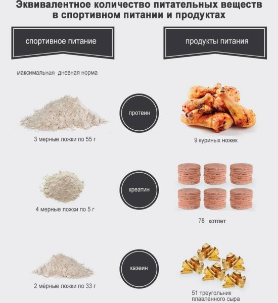 Гормоны роста для мышц. Где купить в таблетках, цена, отзывы