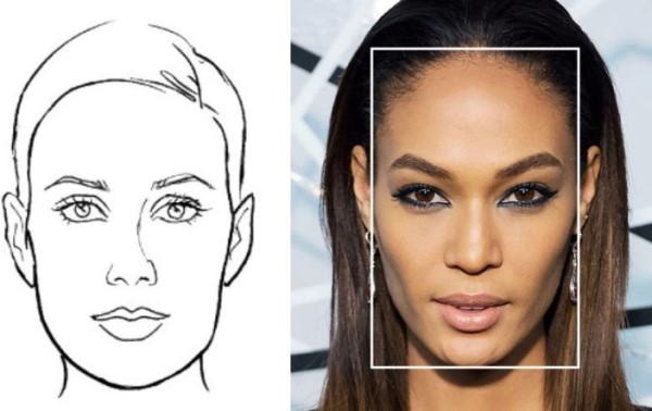 Типы лица у женщин. Как определить форму, фото